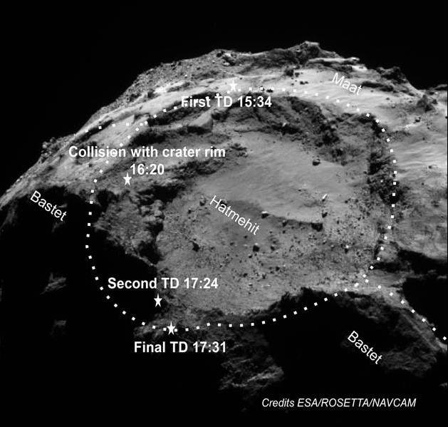 Estimated landing points of Philae as it bounced onto comet 67