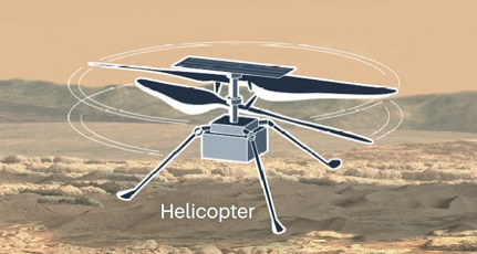 Helicopter on the Perseverance mission to Mars